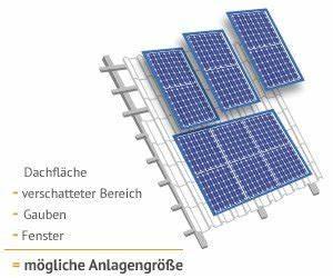 Solar Inselanlage Berechnen : photovoltaik f r einfamilienhaus solarenergie richtig nutzen k uferportal ~ Themetempest.com Abrechnung