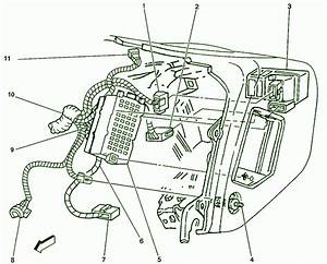 1999 Chevrolet S10 2 2l Under The Dash Fuse Box Diagram