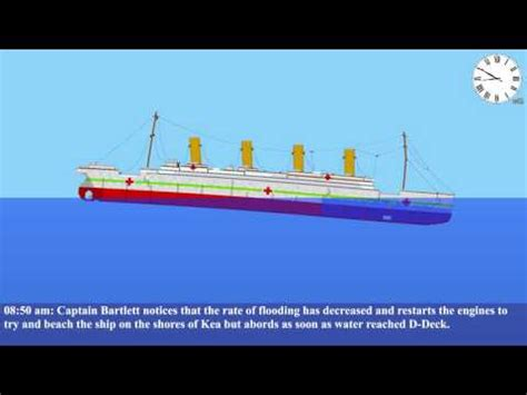 Britannic Sinking In 5 Minutes by Britannic Wreck Diving The Britannic Wreck 2016 100th