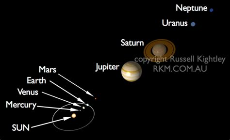 Animated Solar System Wallpaper - wallpapers of solar system animated impremedia net
