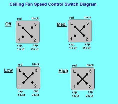 ceiling fan speed control switch wiring diagram electrical online 4u