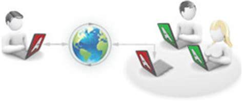 bureau a distance gratuit ammyy admin accès au bureau à distance gratuit logiciel