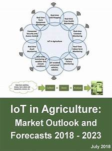 Iot In Agriculture  Market Outlook And Forecasts 2018