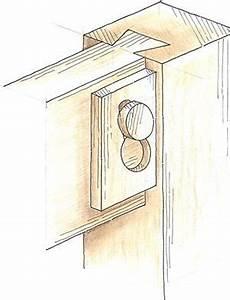 Lockere Erde Faules Holz : gratverbindung mit spannschloss gr ne erde holzverbindung gr ne erde holzverbindungen ~ A.2002-acura-tl-radio.info Haus und Dekorationen