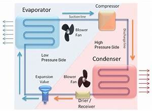 Fundamentals of the automotive cabin climate control ...