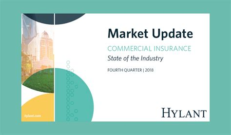 commercial insurance industry trends hylant