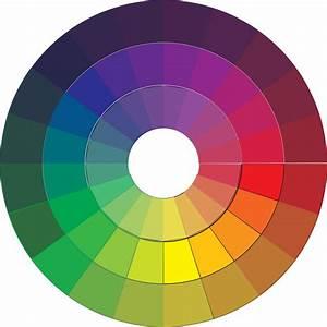 Hello Art  Color Wheel