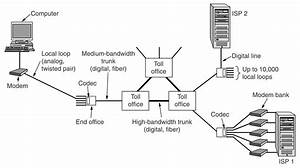 phone lines With cable network digital satellite tv with a standard coaxial cablerv wiring diagram