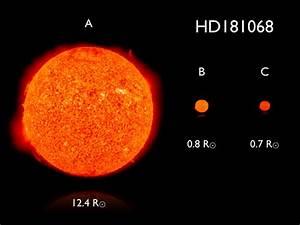 Kepler Spots Triple-Star System