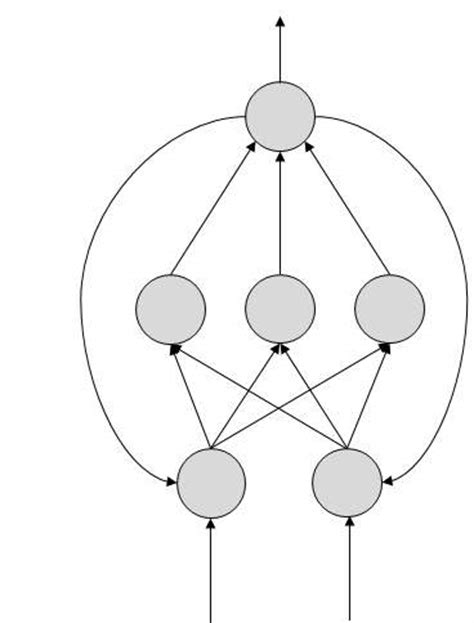 Artificial Intelligence - Neural Networks