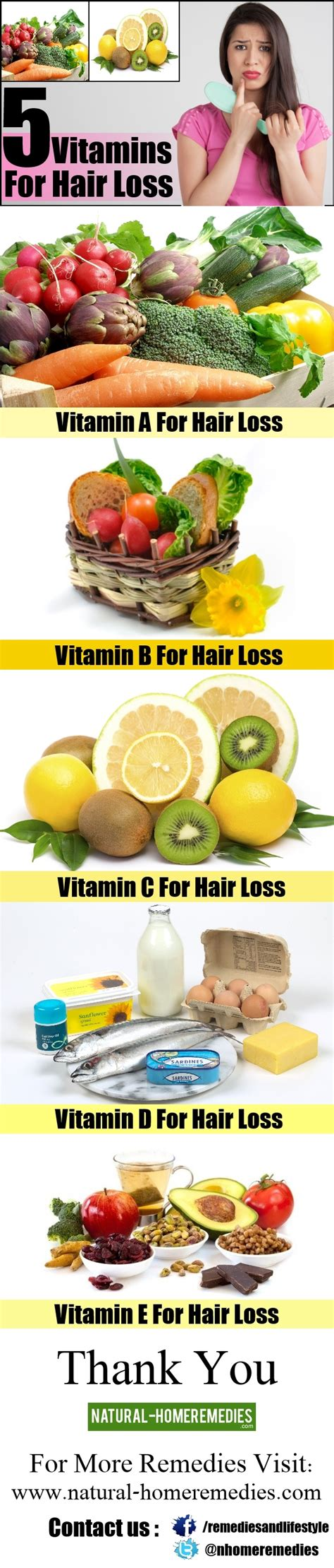 5 Vitamins For Hair Loss  Best Vitamins For Hair Loss