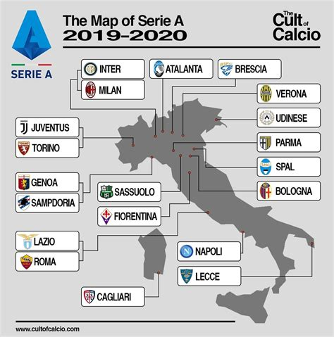 The Cult of Calcio's Map of Serie A 2019-2020 - The Cult ...