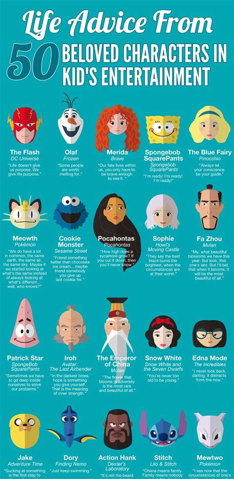 friday favorites  loves funny disney characters
