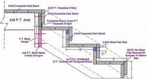 Stairs: Wood Riser Stairs DIY Deck Plans