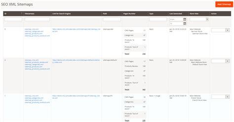 Magento Xml Sitemap Split Multiple For