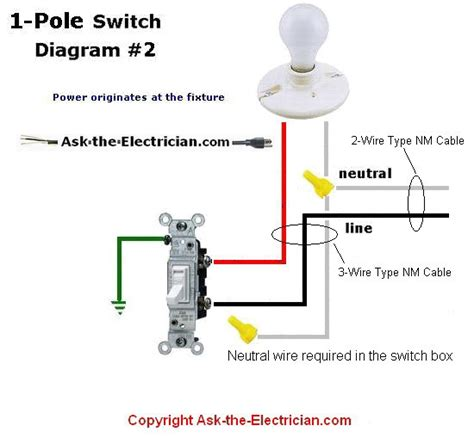how do you wire a light switch single pole switch diagram 2
