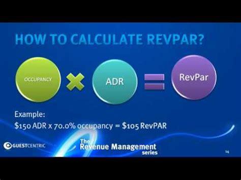 introduction  revenue management part ii  guestcentric