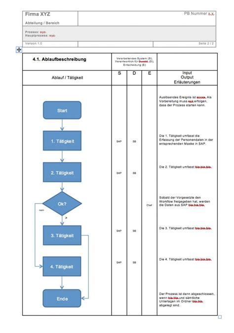 prozessbeschreibung mit flussdiagramm vorlage muster und
