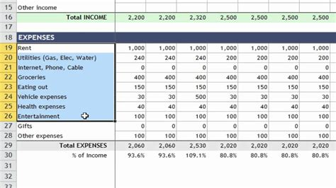 excel formula basics how to use the sum count average
