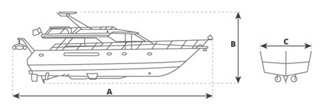Boat Dimensions by Motor Boat