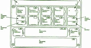 Bmw 1200 G Wiring Diagram by Wiring Diagram For Car Fuse Box Bmw 540i 1993 Diagram