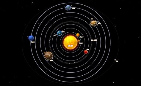 What Is Hindi Name Of All Planet?