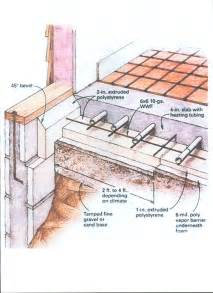 in floor heating system rocket mass heater