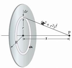 Elektrisches Feld Berechnen : elektrisches feld aus fl chenladung ~ Themetempest.com Abrechnung