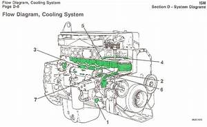 Cummins System Diagrams