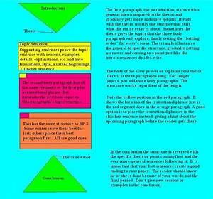 Marijuana Legalization Essays Marijuana Argumentative Essay Proposal Essay Thesis