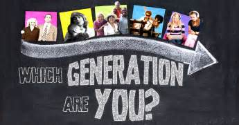 Are You Which Generation Are You Brainfall
