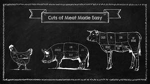 Know Your Cuts  The Ultimate Guide To Beef  Pork And