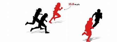 Speed Usain Bolt Fastest Tracking Nfl Sports