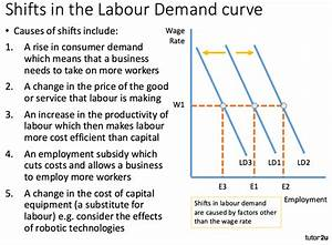Describe The Law Of Demand  Describe The Law Of Supply And Demand And Explain How Increases And