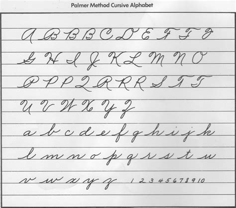 cursive handwriting should we care if it disappears hints and echoes