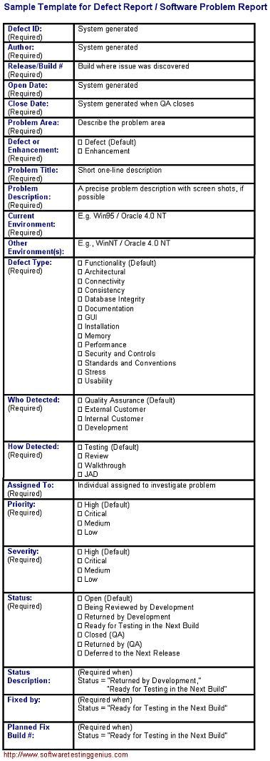 defect report   sample template software testing