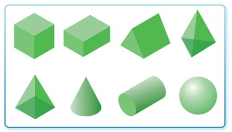 3d Shapes : I Know 3d Shapes (free Poster, Cards And Worksheets)