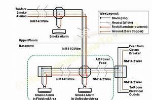 19 Lovely Dryer Door Switch Wiring Diagram