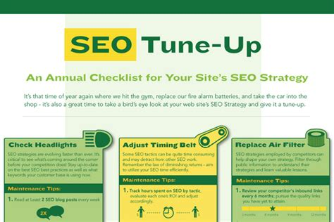 step  step seo strategy template  guide