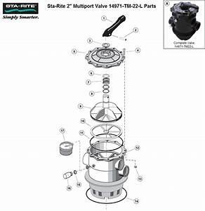 Starite 2 U0026quot  Multiport Valve Model 14971