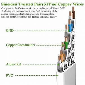 Re 3873  Ps4 Wiring Diagram Wiring Diagram