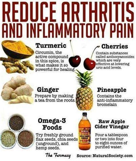 purest form of turmeric 8 best foods for rheumatoid arthritis sufferers eating