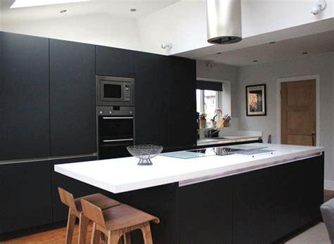 High Gloss Kitchens  German Kitchens Uk
