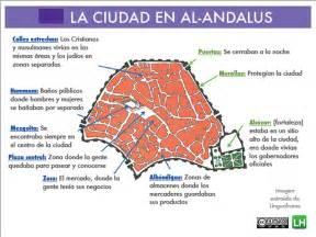 El Islam Y Al-andalus