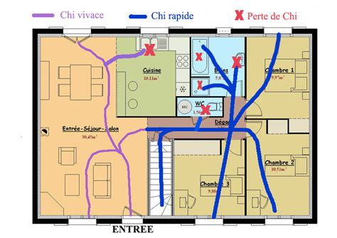 plan chambre feng shui disposition chambre feng shui bricolage maison et d 233 coration