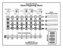 3 Horn Jazz Charts Viola Chart And Flashcards Stepwise