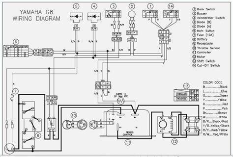 yamaha g19e parts diagram downloaddescargar