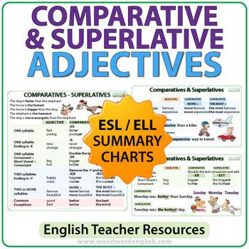 Comparative And Superlative Adjectives  Esl Charts By Woodward Education