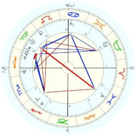 sofia vergara natal chart adriana lavat horoscope for birth date 7 september 1974