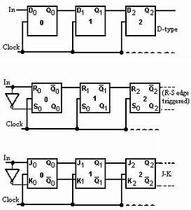 flipflop how to build sipo from rs electrical With design when should i use sr d jk or t flip flops electrical